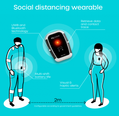 eqWave social distancing device
