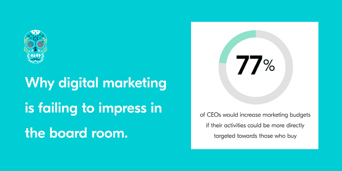 Why digital marketing is failing to impress in the board room_Bango banner