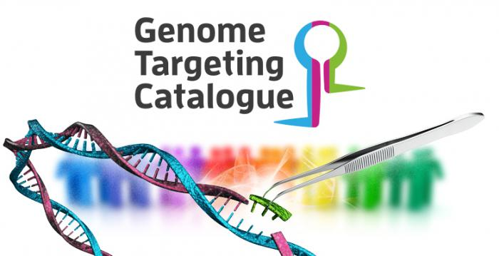 Genome Targeting Catalogue graphic