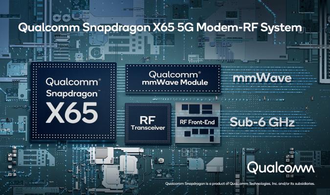 Qualcomm 10 gigabit 5G modem-RF system banner