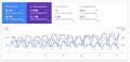CN Google graphic_SEO year on year