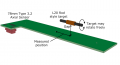 CambridgeIC Axial Sensor and Target for linear position sensing
